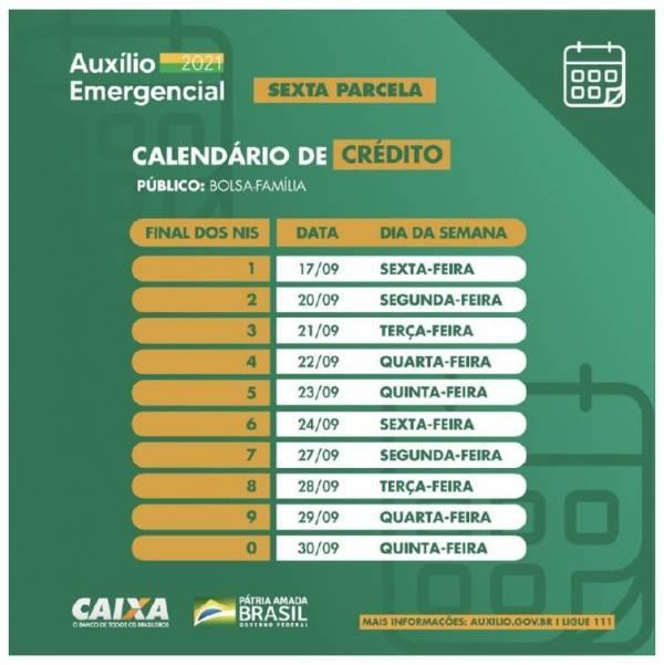 Calendário de pagamento da sexta parcela do auxílio emergencial para beneficiários do Bolsa Família - Divulgação/Caixa